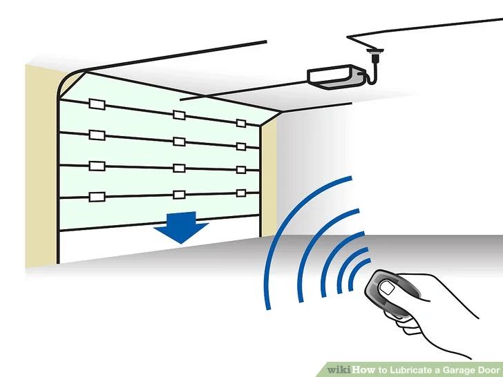 PREPARE HOW TO LUBRICATE GARAGE DOOR