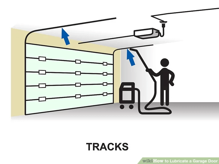 USING VACUUM CLEANER BEFORE LUBRICATE GARAGE DOOR