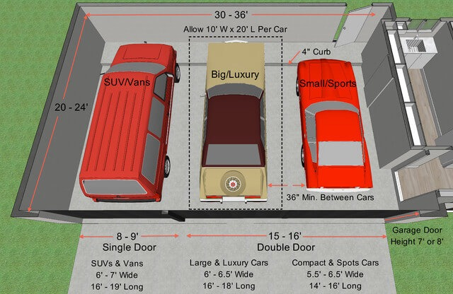 CONTEMPORARY FLOOR PLAN FOR 3 CAR GARAGE