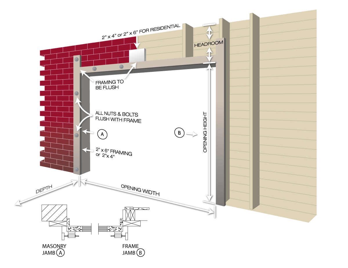HOW TO FRAME A GARAGE DOOR. ATTACH THE HEAD JAMB